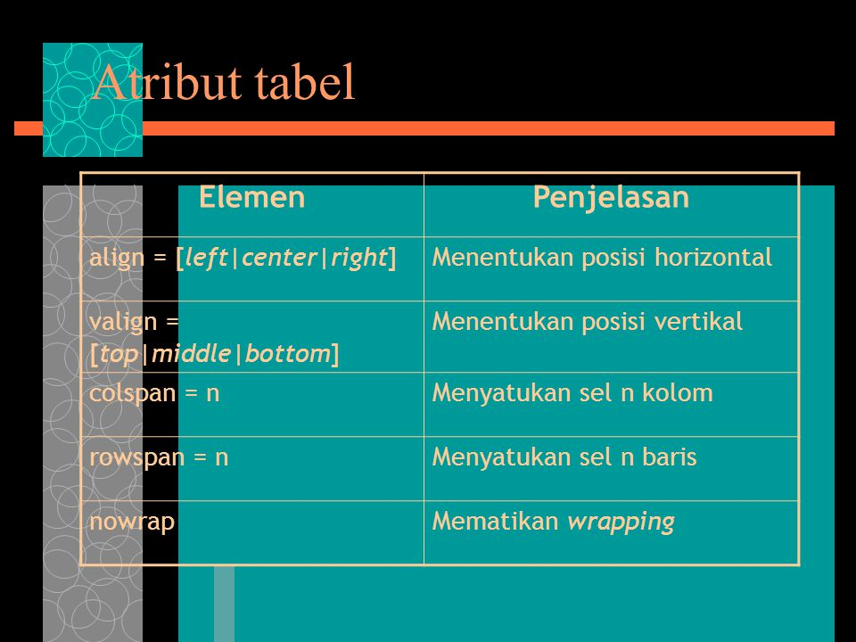 Atribut tabel Elemen Penjelasan align = [left|center|right]